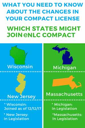 eNLC possible states