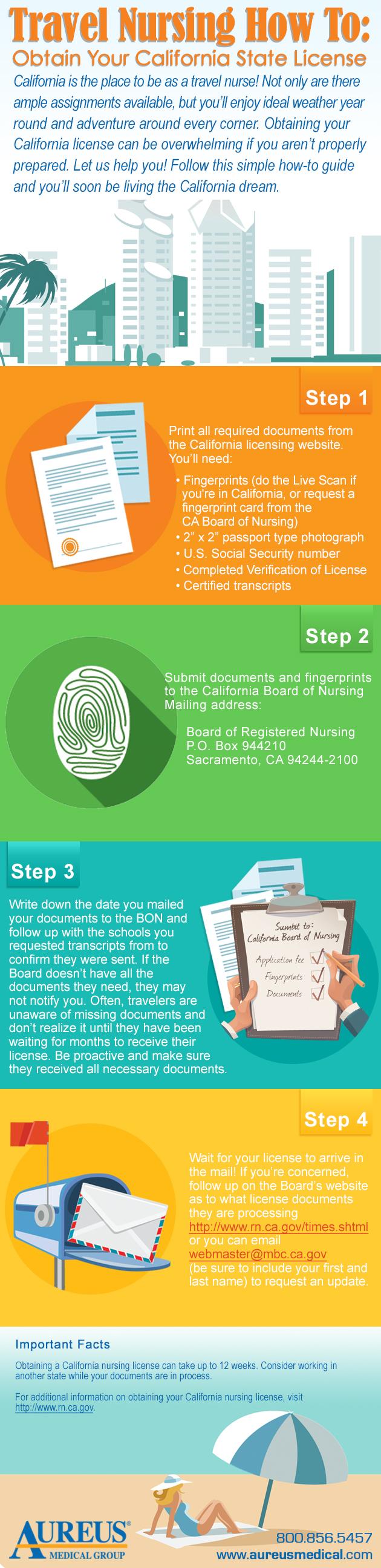 Obtain Your California State License