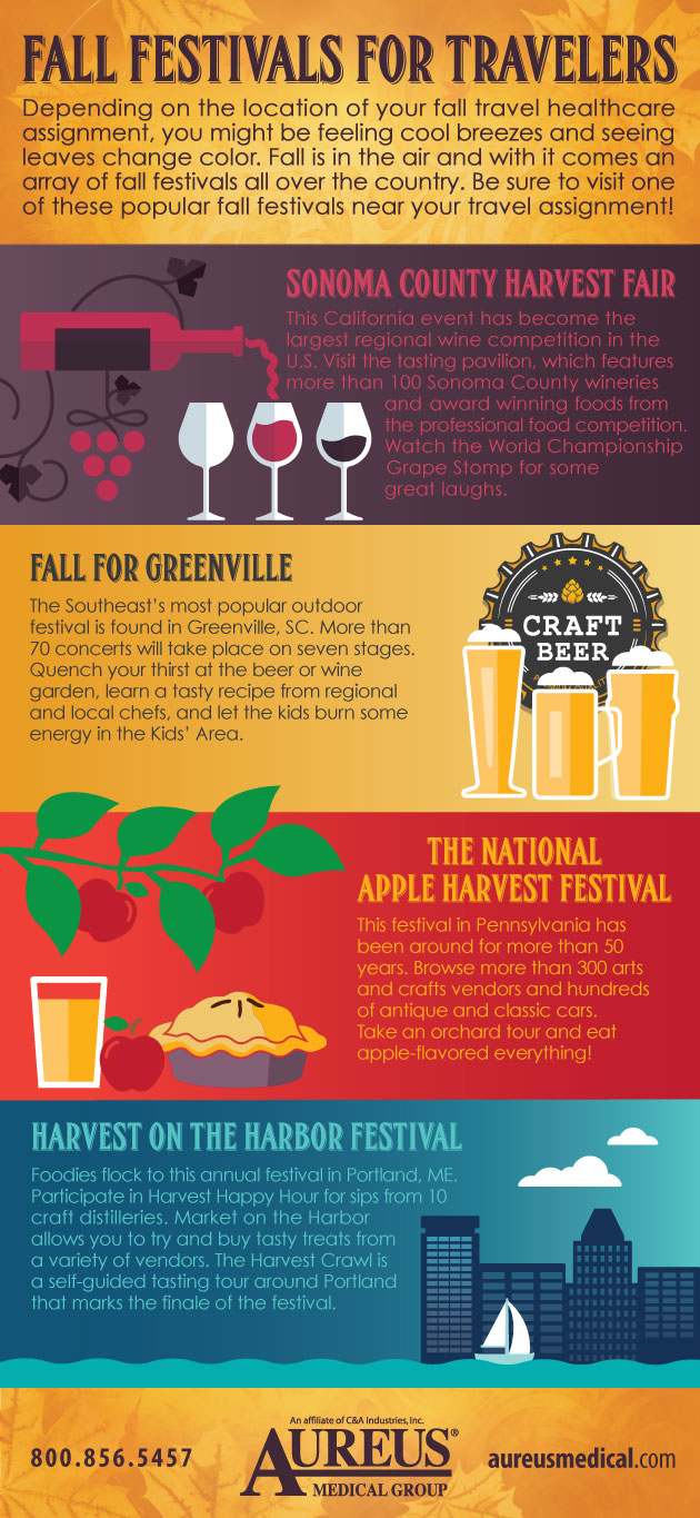 Fall Festivals for Travelers