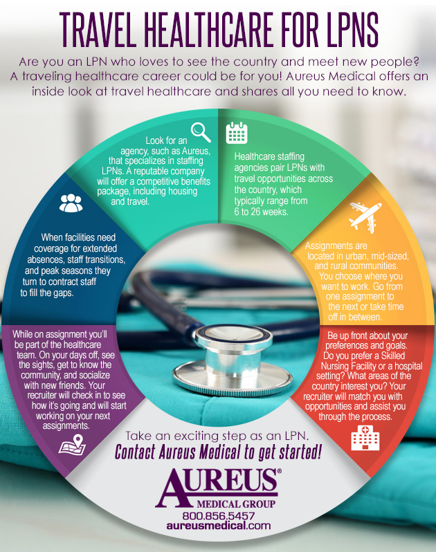 Travel Healthcare Tips for LPNs