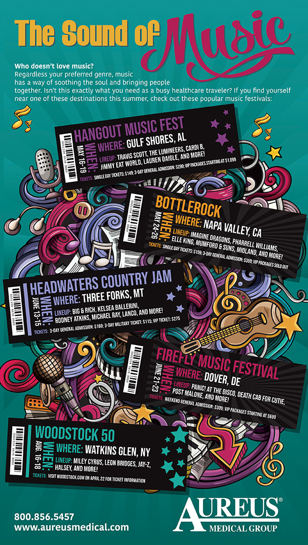Infographic | Summer Music Festivals