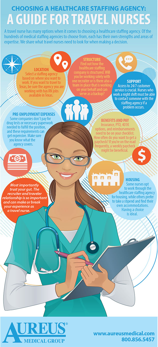 Choosing a healthcare staffing agency: A guide for travel nurses