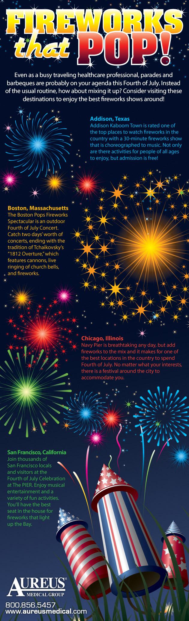 Fireworks that Pop!
