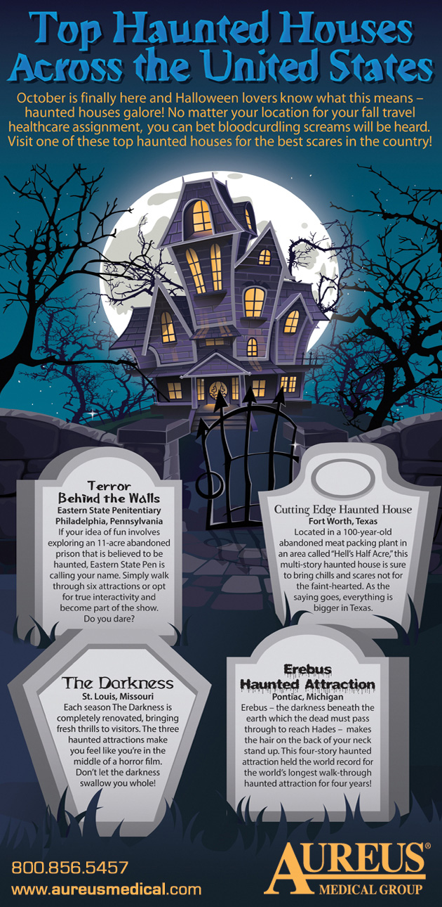 Top Haunted Houses Across the United States